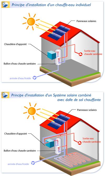 s project votre sp cialiste des negies renouvelables. Black Bedroom Furniture Sets. Home Design Ideas